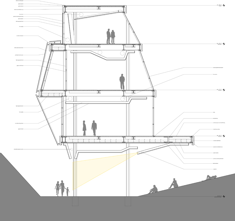 Architecture final year thesis project
